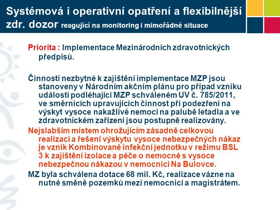 Systémová i operativní opatření a flexibilnější zdr. dozor reagující na monitoring i mimořádné situace Priorita : Implementace Mezinárodních zdravotni