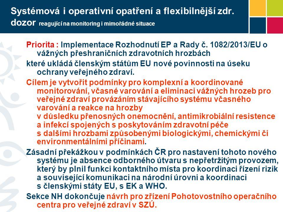 Systémová i operativní opatření a flexibilnější zdr. dozor reagující na monitoring i mimořádné situace Priorita : Implementace Rozhodnutí EP a Rady č.