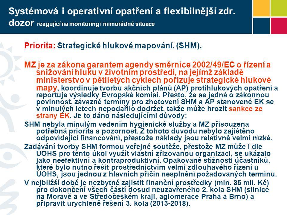 Systémová i operativní opatření a flexibilnější zdr. dozor reagující na monitoring i mimořádné situace Priorita: Strategické hlukové mapování. (SHM).