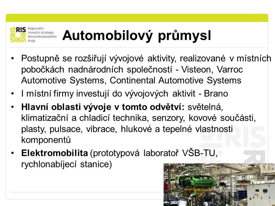 Automobilový průmysl Postupně se rozšiřují vývojové aktivity, realizované v místních pobočkách nadnárodních společností - Visteon, Varroc Automotive Systems, Continental Automotive Systems I místní firmy investují do vývojových aktivit - Brano Hlavní oblasti vývoje v tomto odvětví: světelná, klimatizační a chladicí technika, senzory, kovové součásti, plasty, pulsace, vibrace, hlukové a tepelné vlastnosti komponentů Elektromobilita (prototypová laboratoř VŠB-TU, rychlonabíjecí stanice)