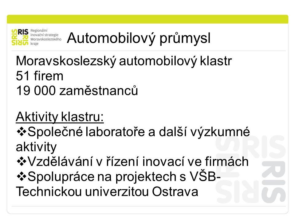 Automobilový průmysl Moravskoslezský automobilový klastr 51 firem 19 000 zaměstnanců Aktivity klastru:  Společné laboratoře a další výzkumné aktivity  Vzdělávání v řízení inovací ve firmách  Spolupráce na projektech s VŠB- Technickou univerzitou Ostrava