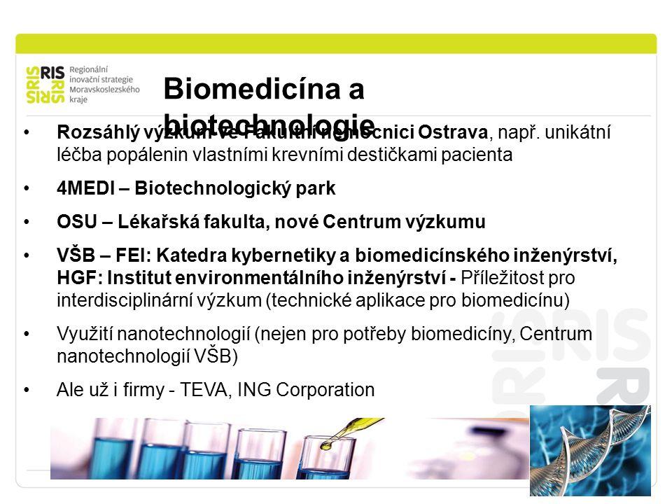 Biomedicína a biotechnologie 27 Rozsáhlý výzkum ve Fakultní nemocnici Ostrava, např.