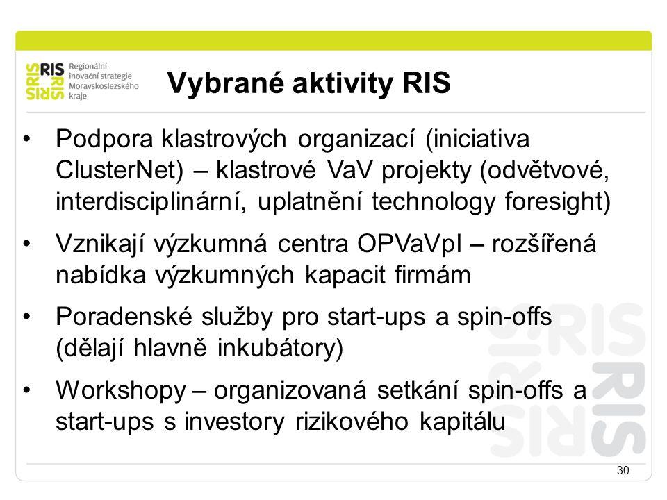 Vybrané aktivity RIS 30 Podpora klastrových organizací (iniciativa ClusterNet) – klastrové VaV projekty (odvětvové, interdisciplinární, uplatnění technology foresight) Vznikají výzkumná centra OPVaVpI – rozšířená nabídka výzkumných kapacit firmám Poradenské služby pro start-ups a spin-offs (dělají hlavně inkubátory) Workshopy – organizovaná setkání spin-offs a start-ups s investory rizikového kapitálu
