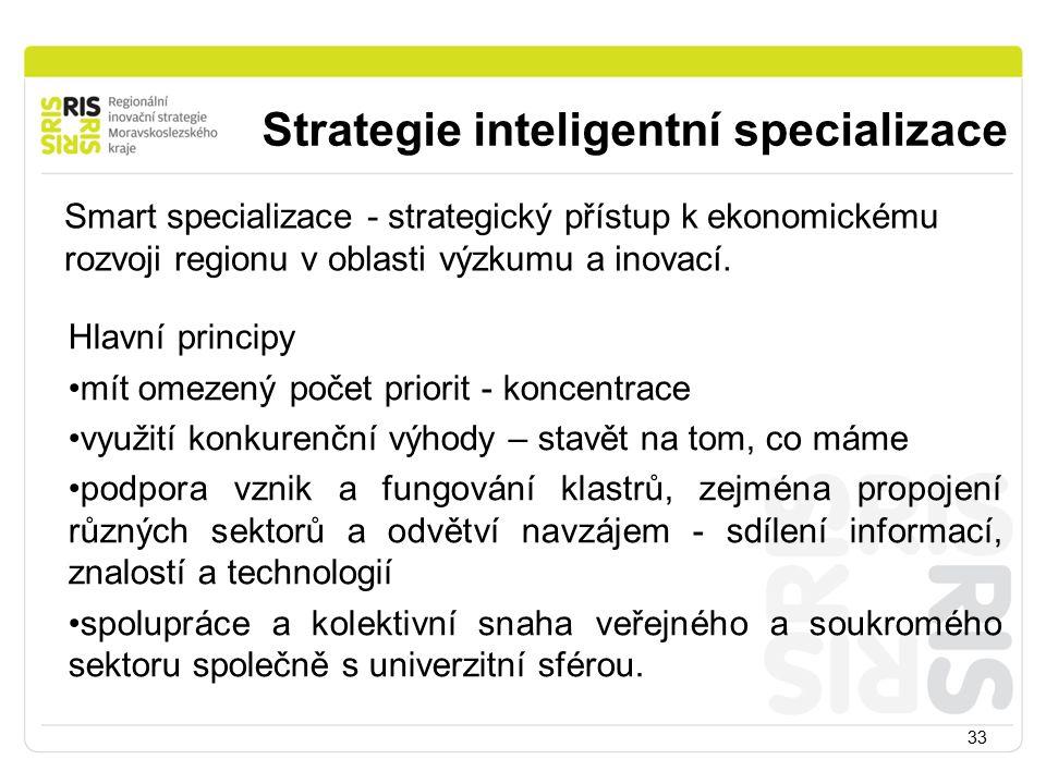 Strategie inteligentní specializace 33 Smart specializace - strategický přístup k ekonomickému rozvoji regionu v oblasti výzkumu a inovací.