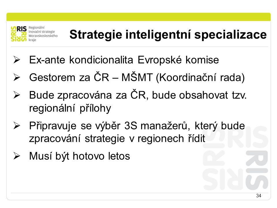 Strategie inteligentní specializace 34  Ex-ante kondicionalita Evropské komise  Gestorem za ČR – MŠMT (Koordinační rada)  Bude zpracována za ČR, bude obsahovat tzv.
