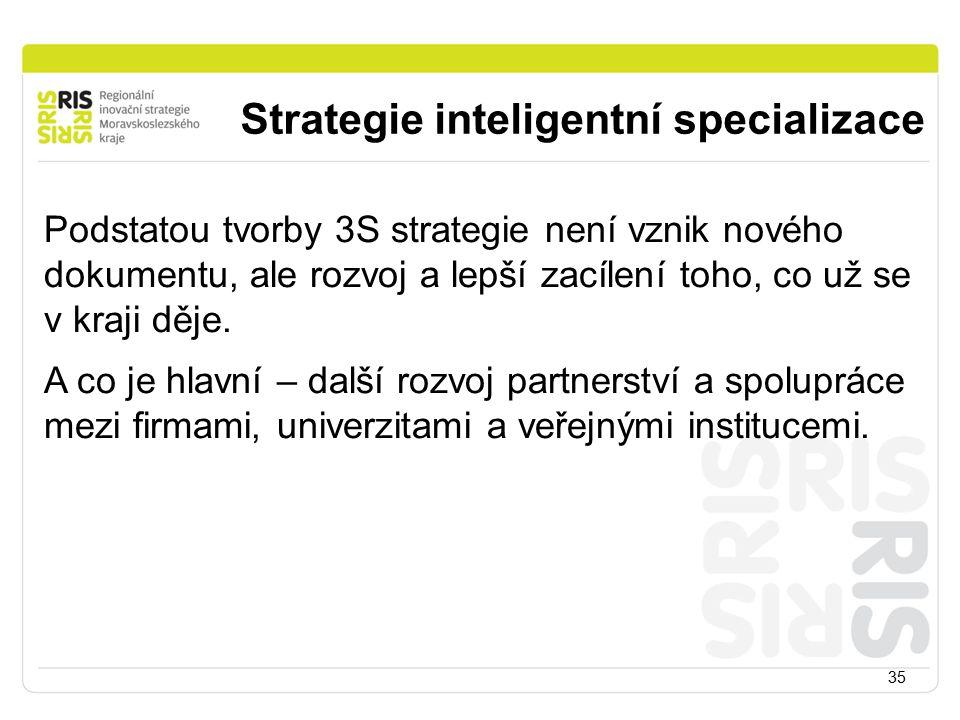 Strategie inteligentní specializace 35 Podstatou tvorby 3S strategie není vznik nového dokumentu, ale rozvoj a lepší zacílení toho, co už se v kraji děje.