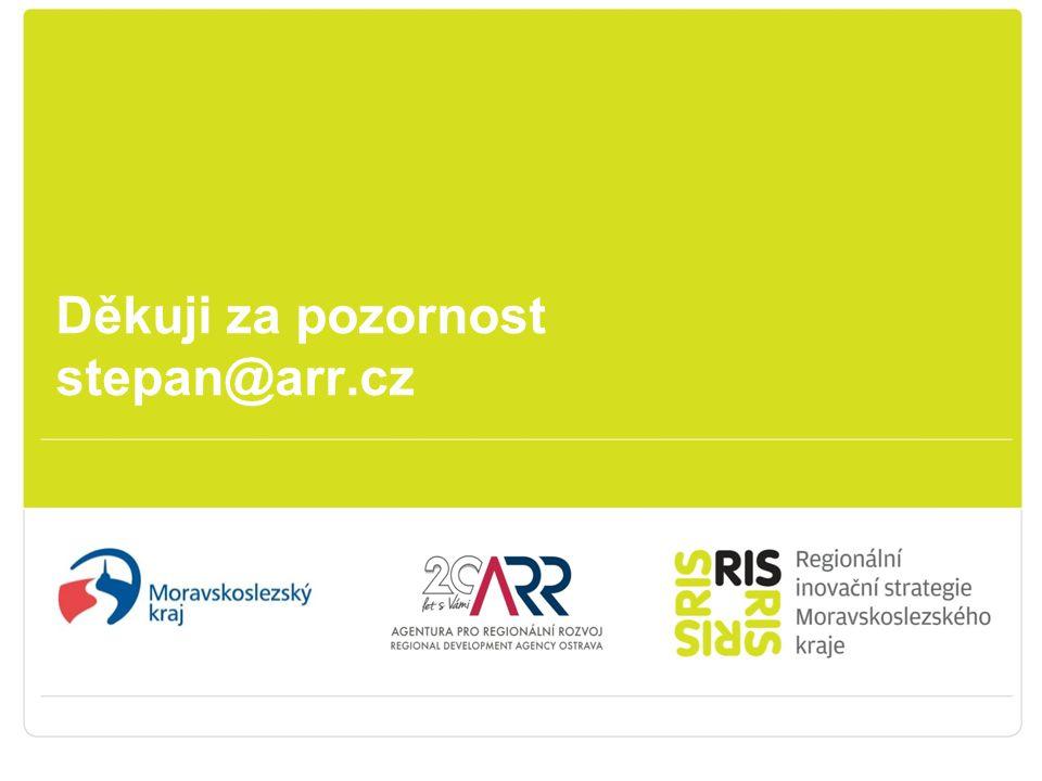 Děkuji za pozornost stepan@arr.cz