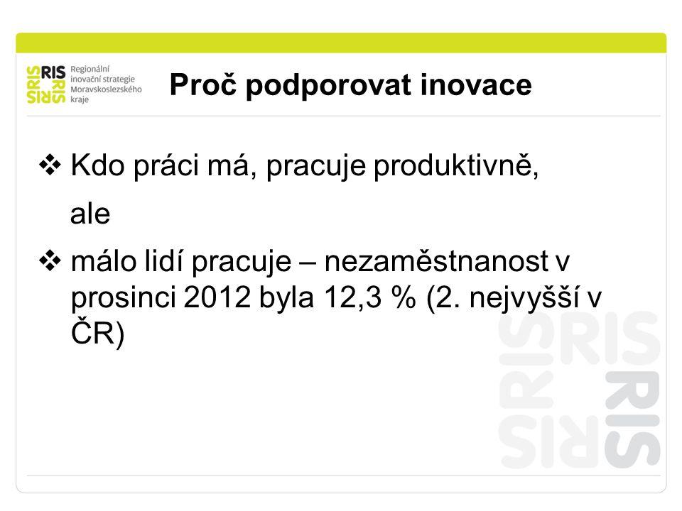 Proč podporovat inovace  Kdo práci má, pracuje produktivně, ale  málo lidí pracuje – nezaměstnanost v prosinci 2012 byla 12,3 % (2.