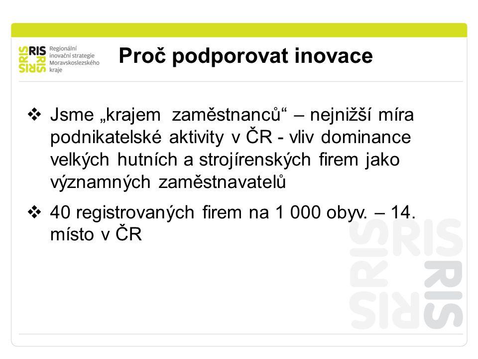 """Proč podporovat inovace  Jsme """"krajem zaměstnanců – nejnižší míra podnikatelské aktivity v ČR - vliv dominance velkých hutních a strojírenských firem jako významných zaměstnavatelů  40 registrovaných firem na 1 000 obyv."""