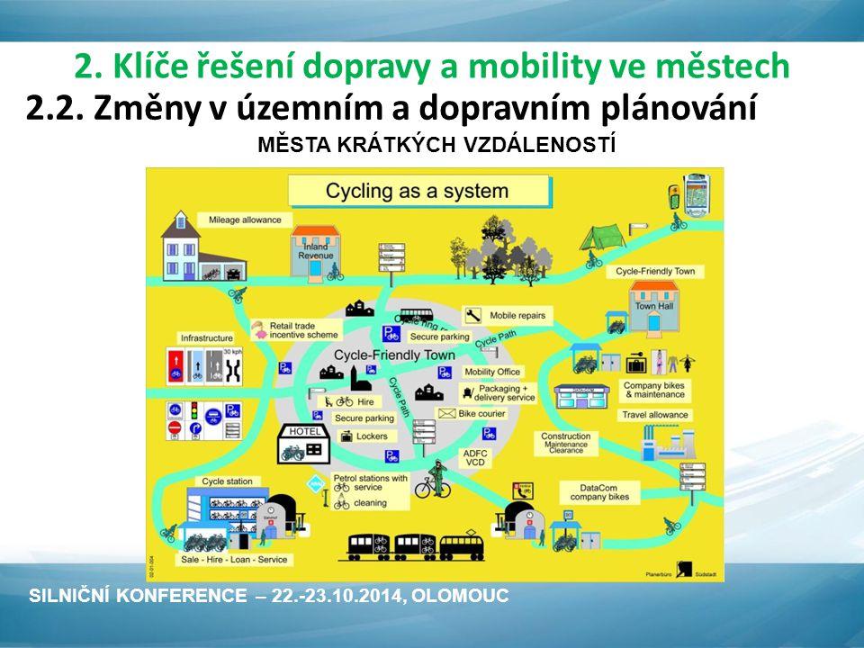 2. Klíče řešení dopravy a mobility ve městech 2.2.