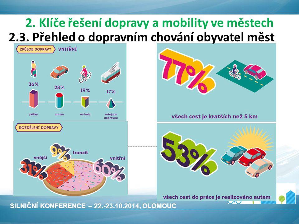 2. Klíče řešení dopravy a mobility ve městech 2.3.