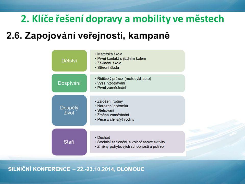 2. Klíče řešení dopravy a mobility ve městech 2.6.