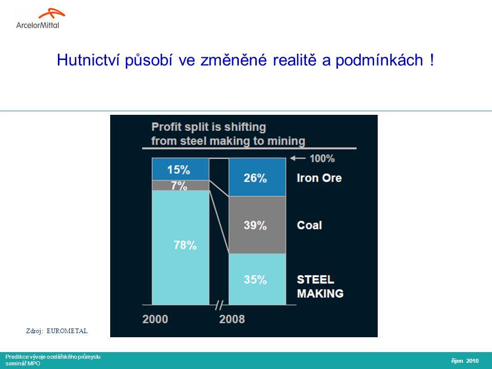 Predikce vývoje ocelářského průmyslu seminář MPO Hutnictví působí ve změněné realitě a podmínkách .