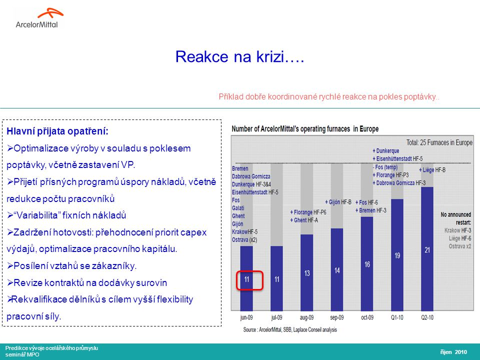 Predikce vývoje ocelářského průmyslu seminář MPO Reakce na krizi….