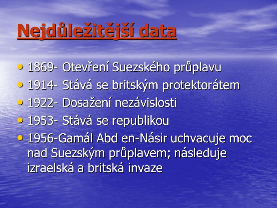 Nejdůležitější data 1869- Otevření Suezského průplavu 1869- Otevření Suezského průplavu 1914- Stává se britským protektorátem 1914- Stává se britským