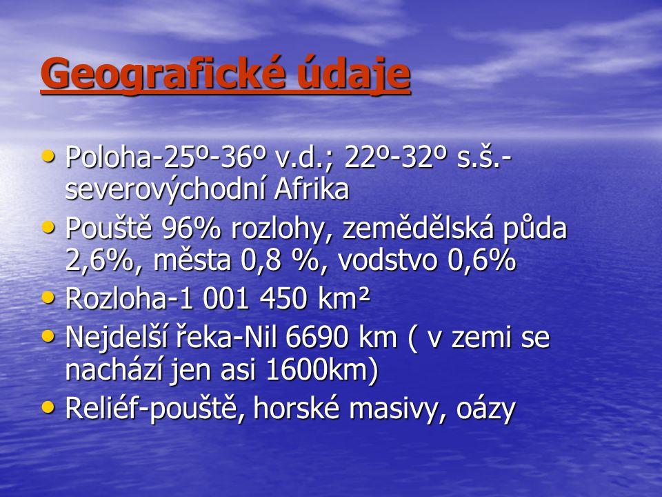 Sousední státy- Izrael, Libye, Súdán, Pásma Gazy Sousední státy- Izrael, Libye, Súdán, Pásma Gazy Vodní plocha zaujímá plochu asi 6000 km² Vodní plocha zaujímá plochu asi 6000 km² Nejvyšší bod- Gebel Katrinah (2642 m.) Nejvyšší bod- Gebel Katrinah (2642 m.) Hlavní řeka je Nil Hlavní řeka je Nil Moře-Středozemní a Rudé moře Moře-Středozemní a Rudé moře