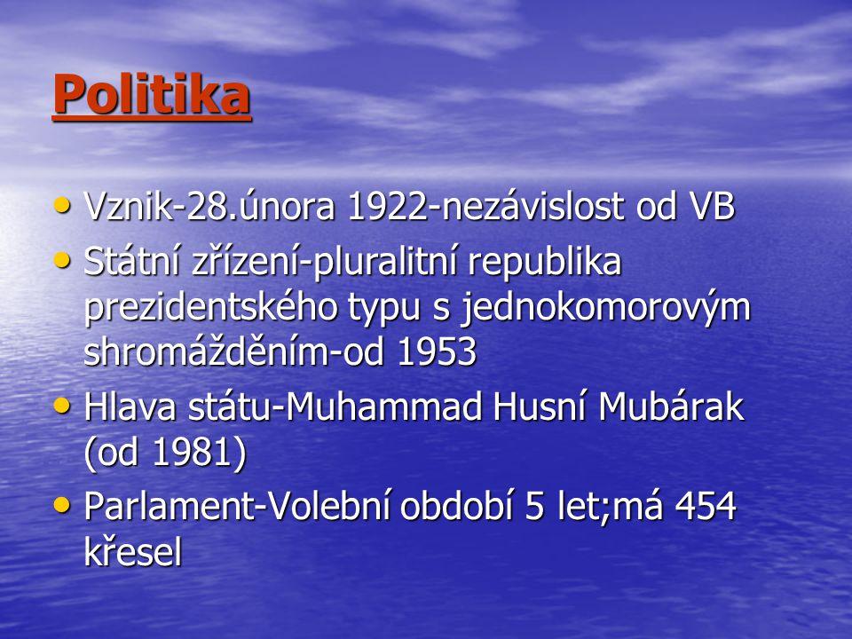 Politika Vznik-28.února 1922-nezávislost od VB Vznik-28.února 1922-nezávislost od VB Státní zřízení-pluralitní republika prezidentského typu s jednoko