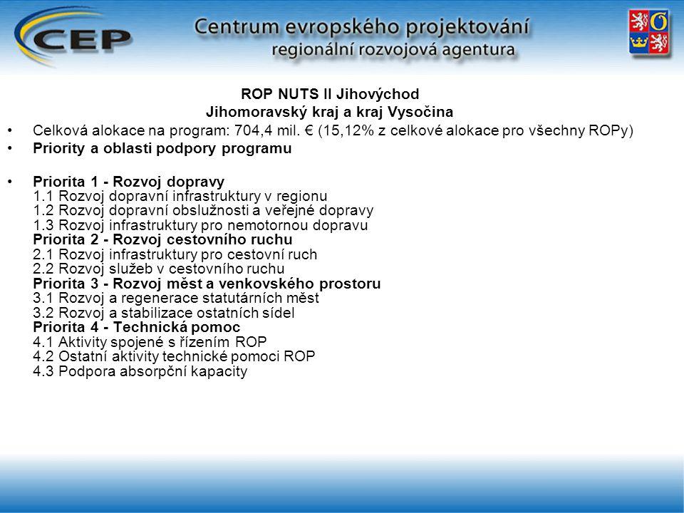 ROP NUTS II Jihovýchod Jihomoravský kraj a kraj Vysočina Celková alokace na program: 704,4 mil.