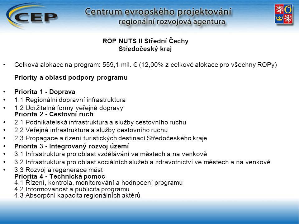 ROP NUTS II Střední Čechy Středočeský kraj Celková alokace na program: 559,1 mil.