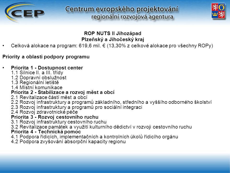 ROP NUTS II Jihozápad Plzeňský a Jihočeský kraj Celková alokace na program: 619,6 mil.