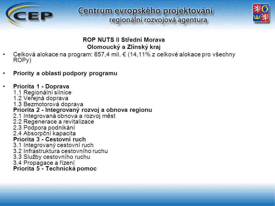 ROP NUTS II Střední Morava Olomoucký a Zlínský kraj Celková alokace na program: 657,4 mil.