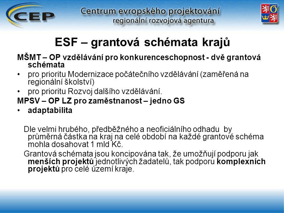 ESF – grantová schémata krajů MŠMT – OP vzdělávání pro konkurenceschopnost - dvě grantová schémata pro prioritu Modernizace počátečního vzdělávání (zaměřená na regionální školství) pro prioritu Rozvoj dalšího vzdělávání.