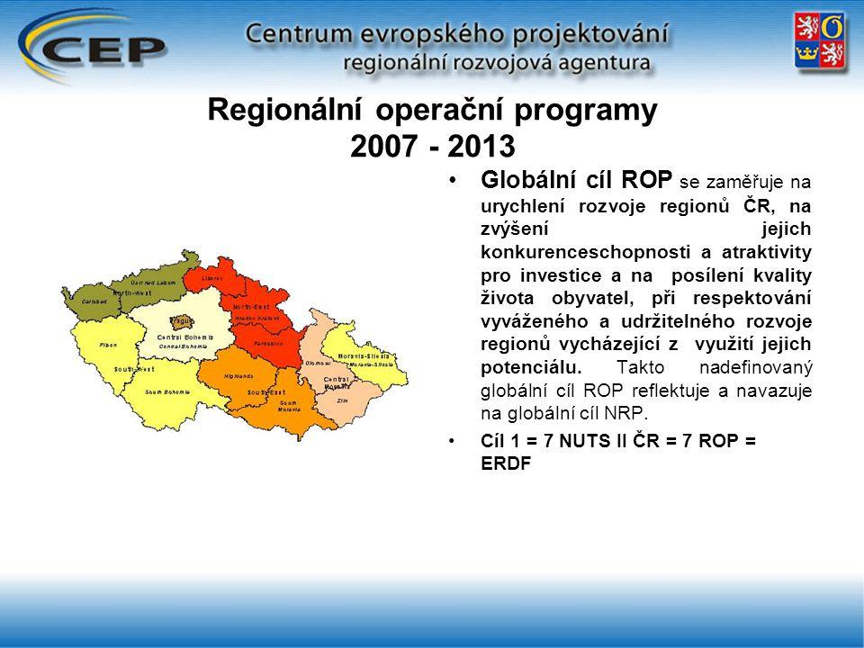 Regionální operační programy 2007 - 2013 Globální cíl ROP se zaměřuje na urychlení rozvoje regionů ČR, na zvýšení jejich konkurenceschopnosti a atraktivity pro investice a na posílení kvality života obyvatel, při respektování vyváženého a udržitelného rozvoje regionů vycházející z využití jejich potenciálu.