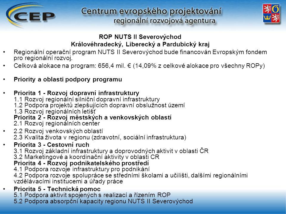 ROP NUTS II Severovýchod Královéhradecký, Liberecký a Pardubický kraj Regionální operační program NUTS II Severovýchod bude financován Evropským fondem pro regionální rozvoj.