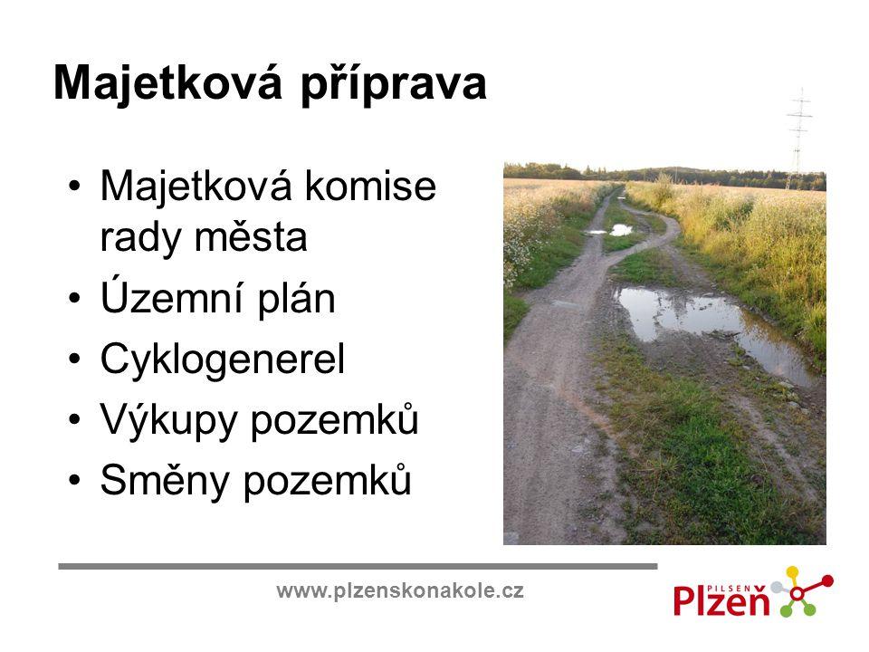 www.plzenskonakole.cz Majetková příprava Majetková komise rady města Územní plán Cyklogenerel Výkupy pozemků Směny pozemků