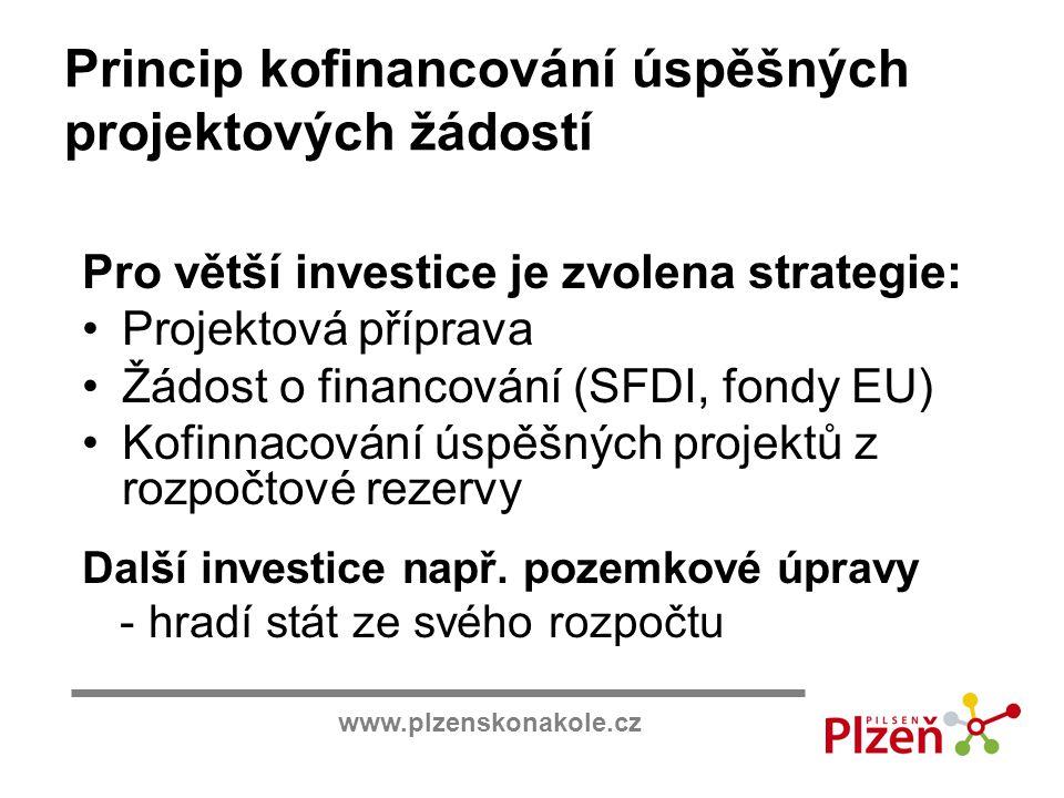 www.plzenskonakole.cz Princip kofinancování úspěšných projektových žádostí Pro větší investice je zvolena strategie: Projektová příprava Žádost o fina