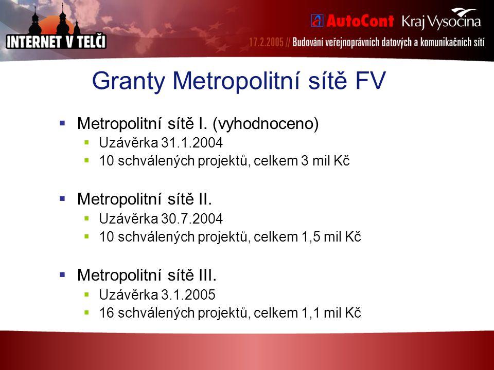 Granty Metropolitní sítě FV  Metropolitní sítě I. (vyhodnoceno)  Uzávěrka 31.1.2004  10 schválených projektů, celkem 3 mil Kč  Metropolitní sítě I