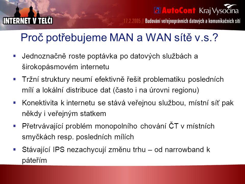 Proč potřebujeme MAN a WAN sítě v.s..