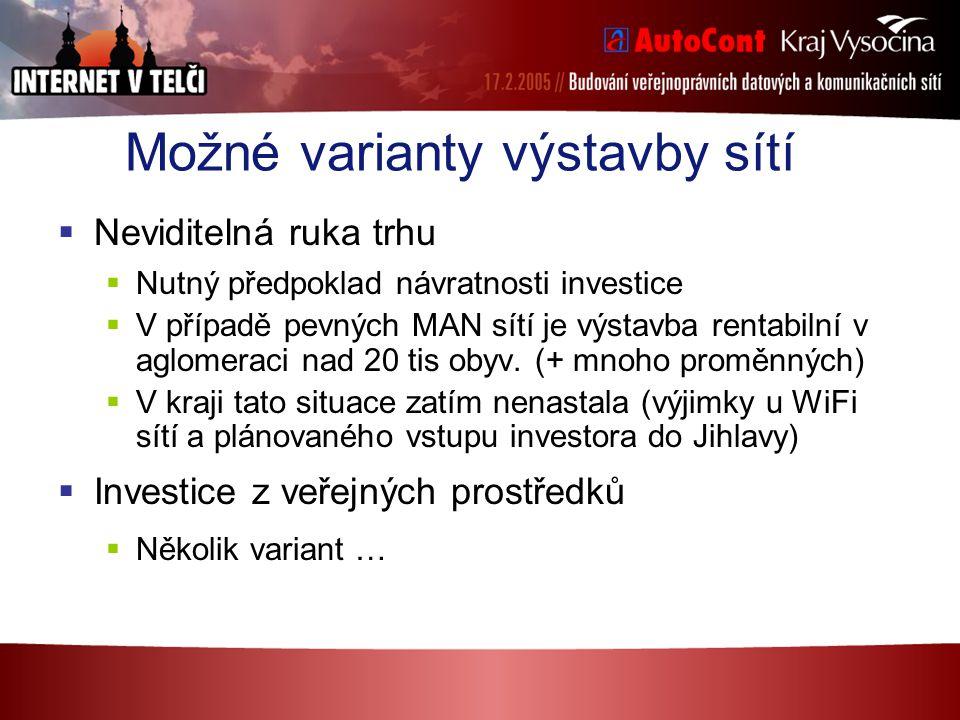 Možné varianty výstavby sítí  Neviditelná ruka trhu  Nutný předpoklad návratnosti investice  V případě pevných MAN sítí je výstavba rentabilní v aglomeraci nad 20 tis obyv.
