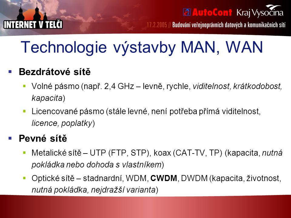 Technologie výstavby MAN, WAN  Bezdrátové sítě  Volné pásmo (např. 2,4 GHz – levně, rychle, viditelnost, krátkodobost, kapacita)  Licencované pásmo