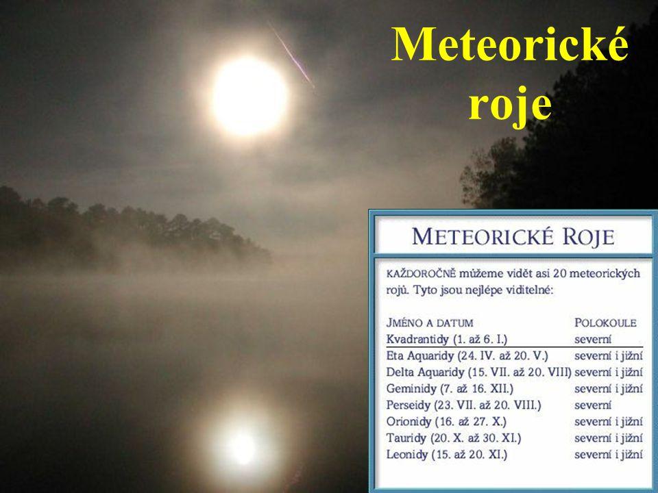 Meteoroid, meteor, meteorit Meteoroid je těleso pohybující se na oběžné dráze kolem Slunce.