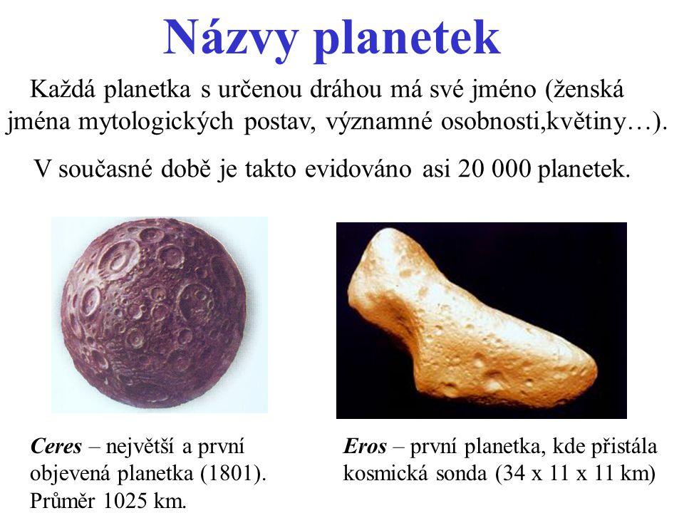 Názvy planetek Každá planetka s určenou dráhou má své jméno (ženská jména mytologických postav, významné osobnosti,květiny…).