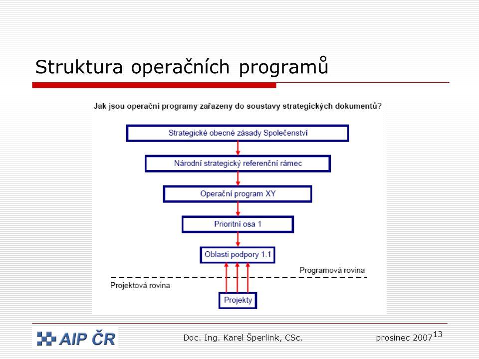 13 Struktura operačních programů Doc. Ing. Karel Šperlink, CSc.prosinec 2007
