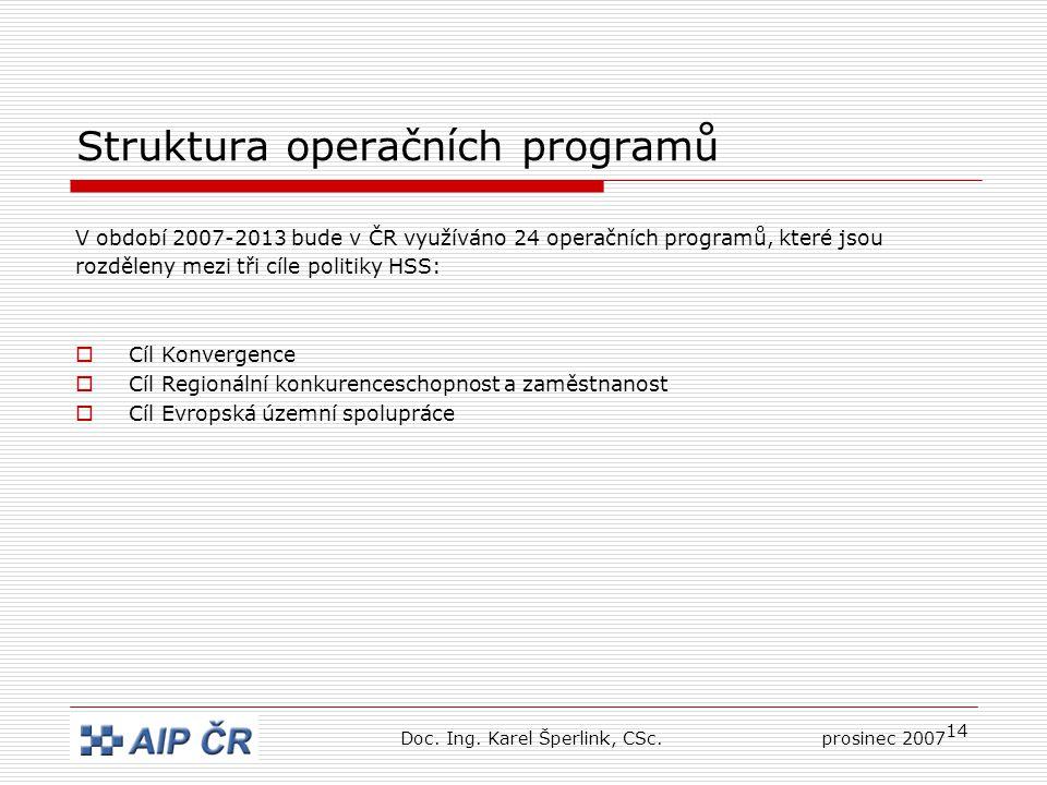 14 Struktura operačních programů V období 2007-2013 bude v ČR využíváno 24 operačních programů, které jsou rozděleny mezi tři cíle politiky HSS:  Cíl Konvergence  Cíl Regionální konkurenceschopnost a zaměstnanost  Cíl Evropská územní spolupráce Doc.