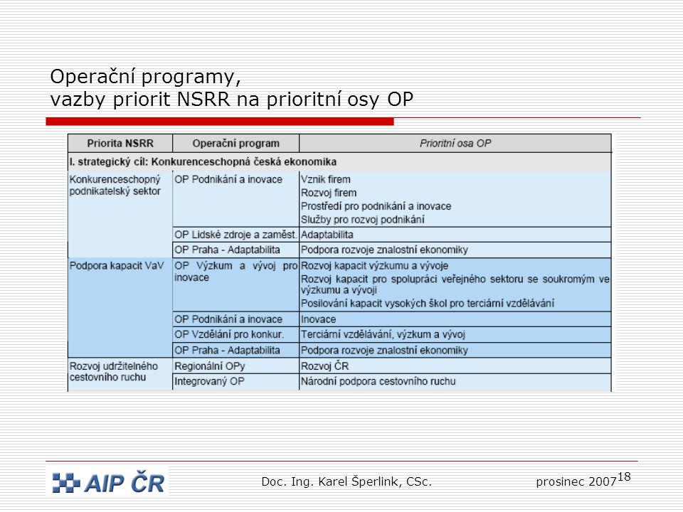 18 Operační programy, vazby priorit NSRR na prioritní osy OP Doc.
