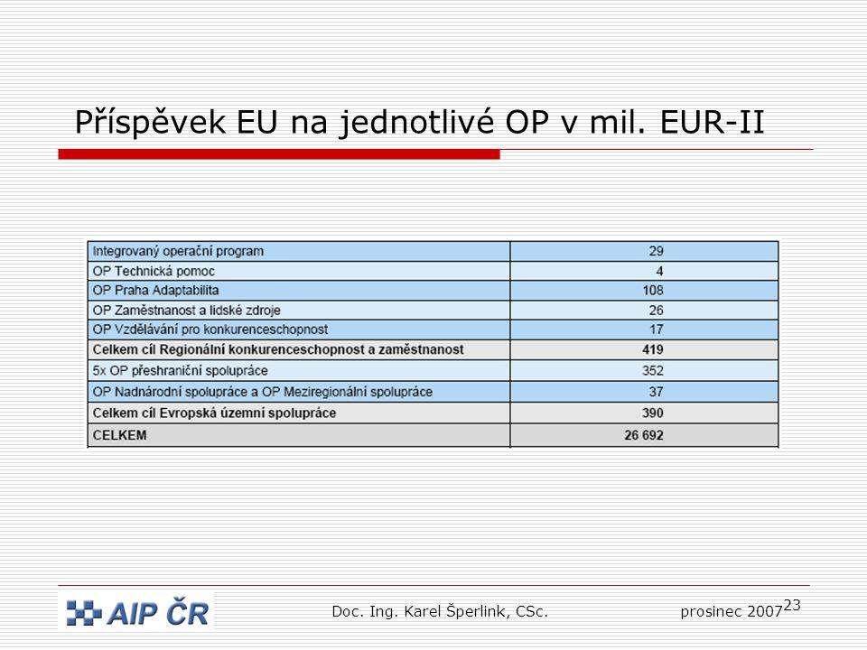 23 Příspěvek EU na jednotlivé OP v mil. EUR-II Doc. Ing. Karel Šperlink, CSc.prosinec 2007