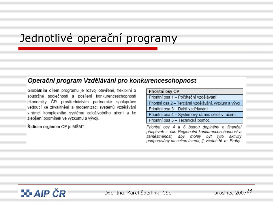 28 Jednotlivé operační programy Doc. Ing. Karel Šperlink, CSc.prosinec 2007