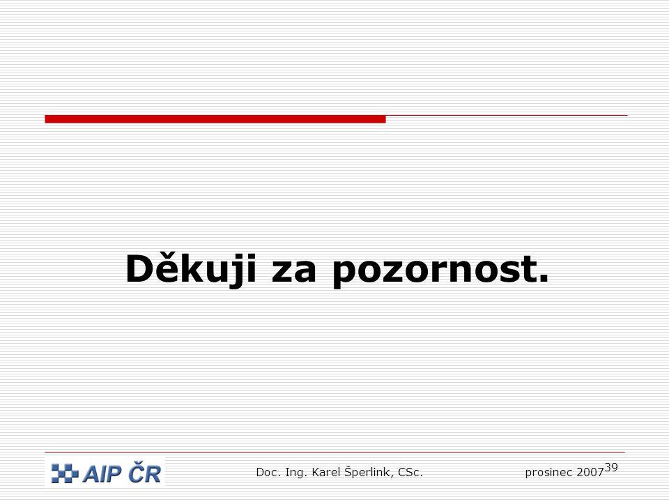 39 Děkuji za pozornost. Doc. Ing. Karel Šperlink, CSc.prosinec 2007