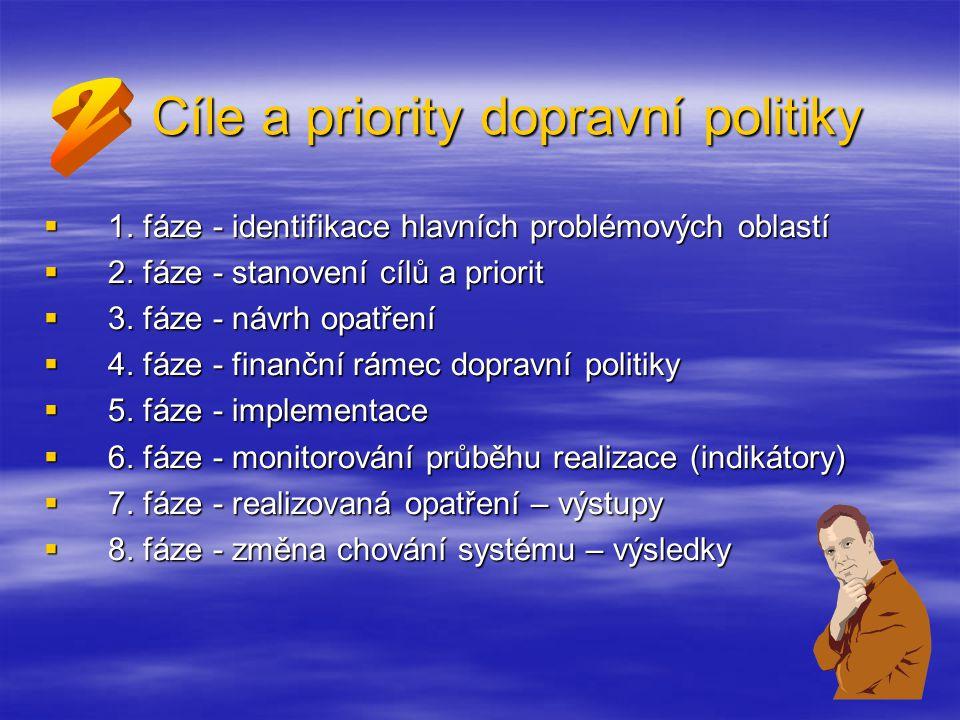 Cíle a priority dopravní politiky  1. fáze - identifikace hlavních problémových oblastí  2.