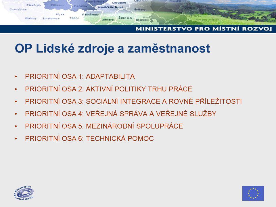 OP Lidské zdroje a zaměstnanost PRIORITNÍ OSA 1: ADAPTABILITA PRIORITNÍ OSA 2: AKTIVNÍ POLITIKY TRHU PRÁCE PRIORITNÍ OSA 3: SOCIÁLNÍ INTEGRACE A ROVNÉ PŘÍLEŽITOSTI PRIORITNÍ OSA 4: VEŘEJNÁ SPRÁVA A VEŘEJNÉ SLUŽBY PRIORITNÍ OSA 5: MEZINÁRODNÍ SPOLUPRÁCE PRIORITNÍ OSA 6: TECHNICKÁ POMOC