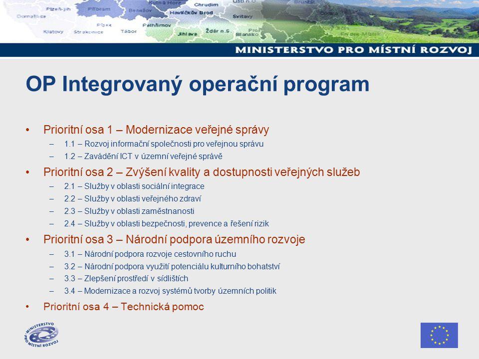 OP Integrovaný operační program Prioritní osa 1 – Modernizace veřejné správy –1.1 – Rozvoj informační společnosti pro veřejnou správu –1.2 – Zavádění ICT v územní veřejné správě Prioritní osa 2 – Zvýšení kvality a dostupnosti veřejných služeb –2.1 – Služby v oblasti sociální integrace –2.2 – Služby v oblasti veřejného zdraví –2.3 – Služby v oblasti zaměstnanosti –2.4 – Služby v oblasti bezpečnosti, prevence a řešení rizik Prioritní osa 3 – Národní podpora územního rozvoje –3.1 – Národní podpora rozvoje cestovního ruchu –3.2 – Národní podpora využití potenciálu kulturního bohatství –3.3 – Zlepšení prostředí v sídlištích –3.4 – Modernizace a rozvoj systémů tvorby územních politik Prioritní osa 4 – Technická pomoc