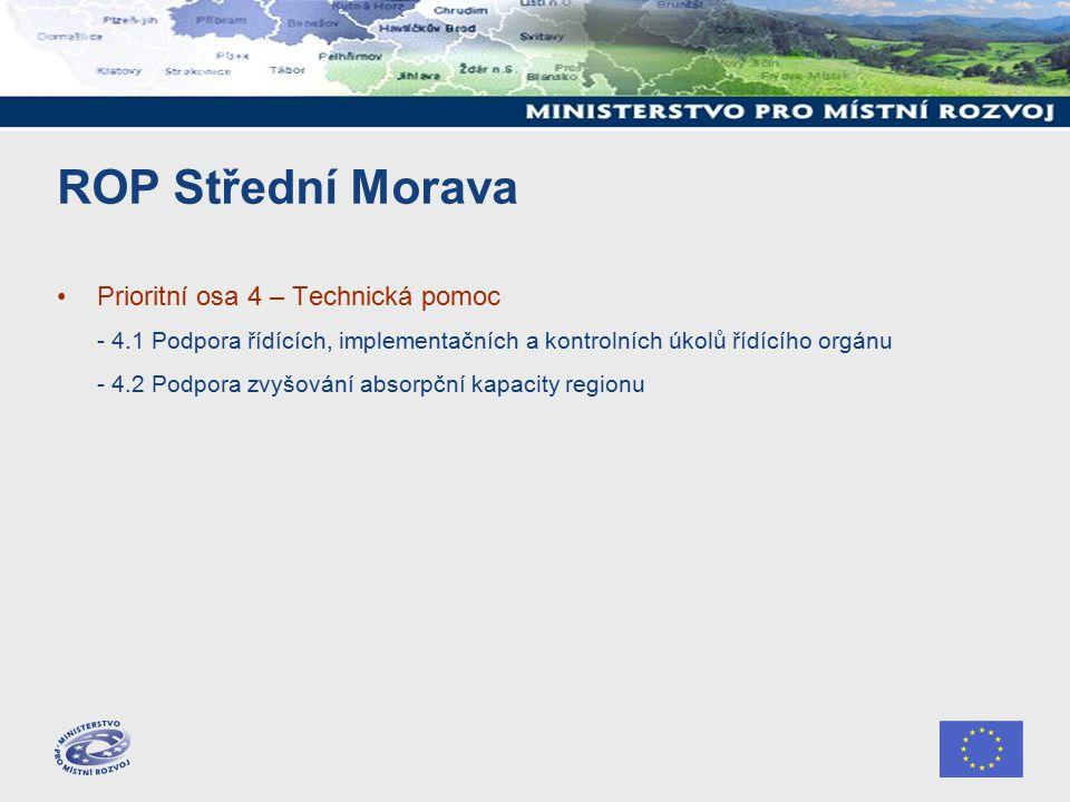ROP Střední Morava Prioritní osa 4 – Technická pomoc - 4.1 Podpora řídících, implementačních a kontrolních úkolů řídícího orgánu - 4.2 Podpora zvyšování absorpční kapacity regionu