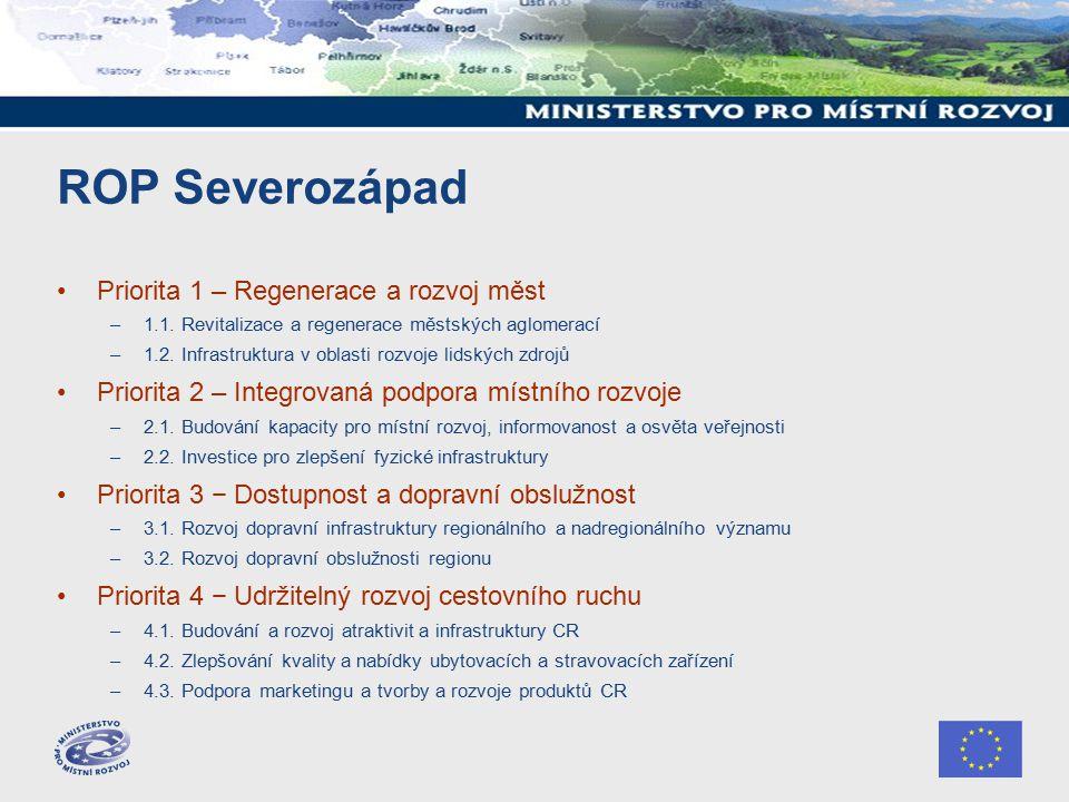 ROP Severozápad Priorita 1 – Regenerace a rozvoj měst –1.1.