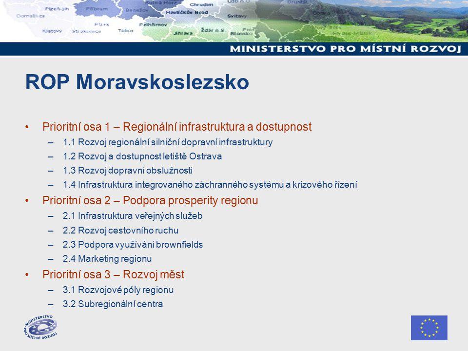 ROP Moravskoslezsko Prioritní osa 1 – Regionální infrastruktura a dostupnost –1.1 Rozvoj regionální silniční dopravní infrastruktury –1.2 Rozvoj a dostupnost letiště Ostrava –1.3 Rozvoj dopravní obslužnosti –1.4 Infrastruktura integrovaného záchranného systému a krizového řízení Prioritní osa 2 – Podpora prosperity regionu –2.1 Infrastruktura veřejných služeb –2.2 Rozvoj cestovního ruchu –2.3 Podpora využívání brownfields –2.4 Marketing regionu Prioritní osa 3 – Rozvoj měst –3.1 Rozvojové póly regionu –3.2 Subregionální centra