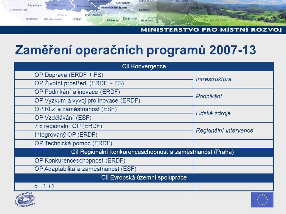 Rozdělení finančních prostředků mezi OP Cíl KonvergencePůvodní návrhNový návrh podílmil.