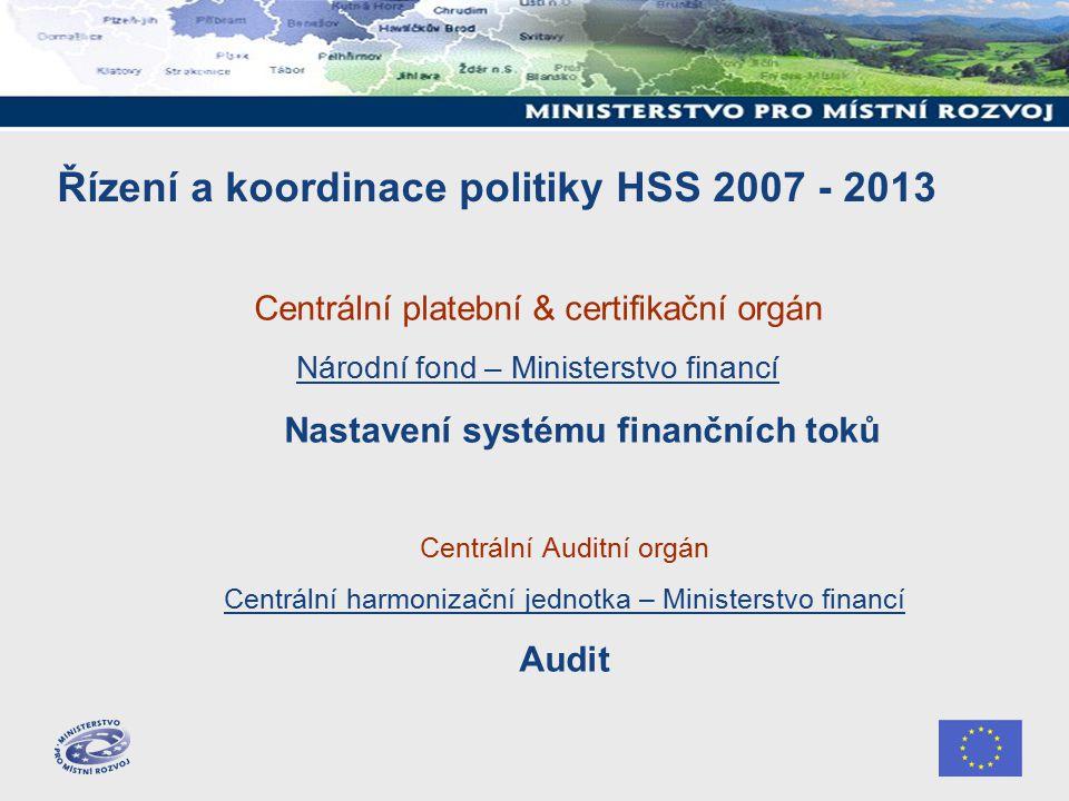 Řízení a koordinace politiky HSS 2007 - 2013 Centrální platební & certifikační orgán Národní fond – Ministerstvo financí Nastavení systému finančních toků Centrální Auditní orgán Centrální harmonizační jednotka – Ministerstvo financí Audit